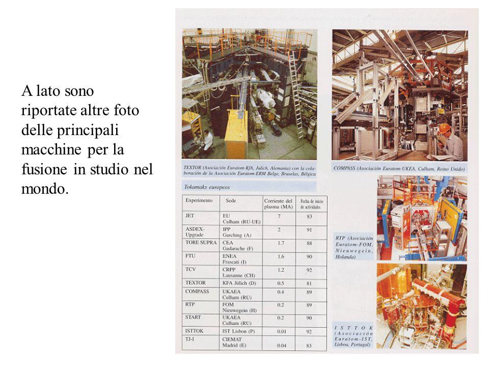 A lato sono riportate altre foto delle principali macchine per la fusione in studio nel mondo.