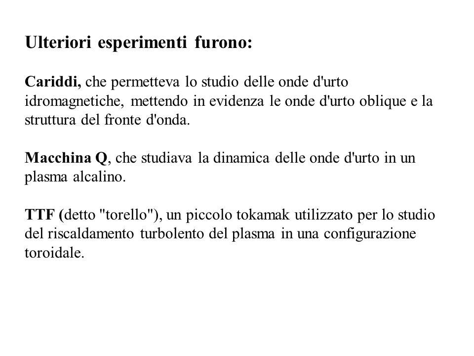 Ulteriori esperimenti furono: