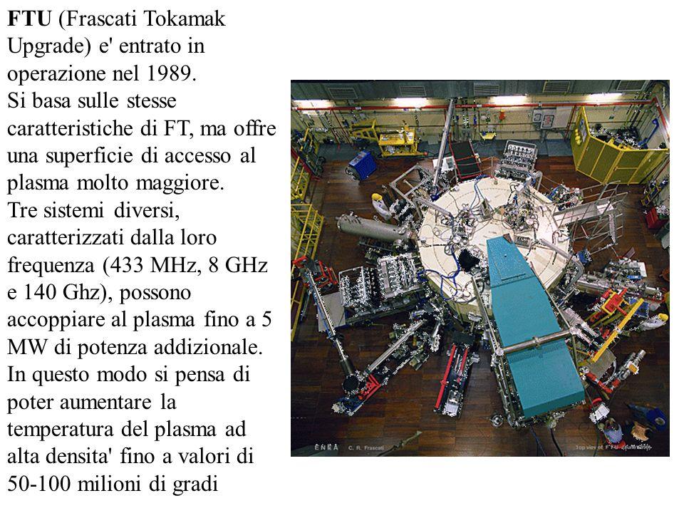FTU (Frascati Tokamak Upgrade) e entrato in operazione nel 1989.