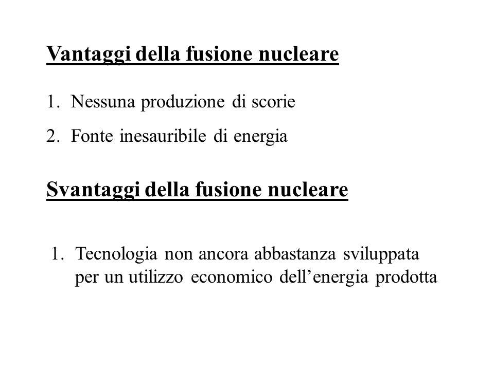 Vantaggi della fusione nucleare