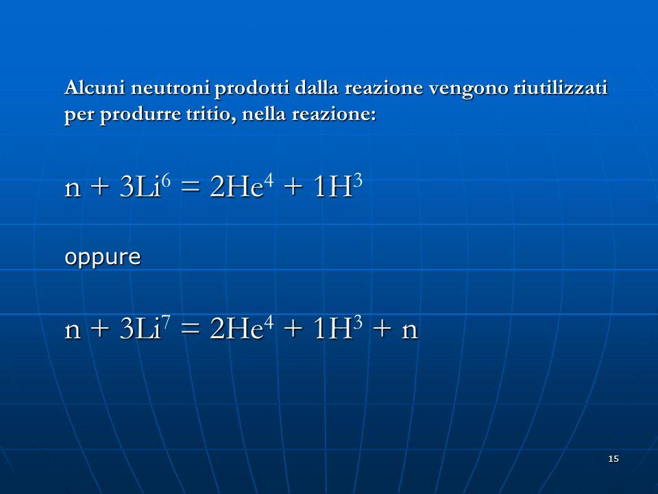 n + 3Li6 = 2He4 + 1H3 n + 3Li7 = 2He4 + 1H3 + n oppure