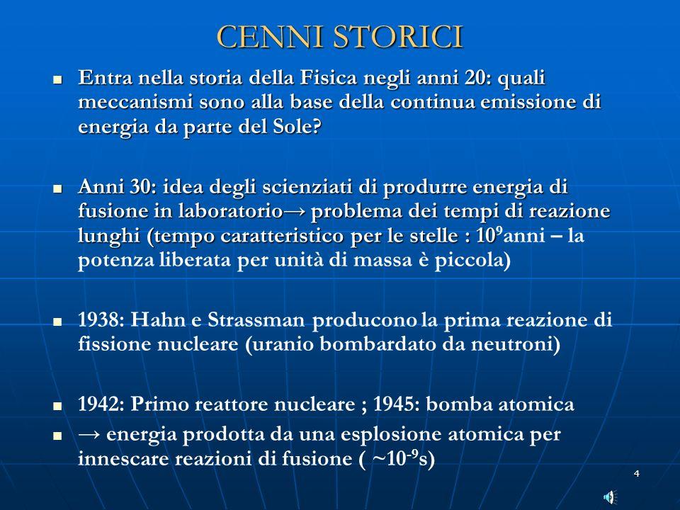 CENNI STORICI Entra nella storia della Fisica negli anni 20: quali meccanismi sono alla base della continua emissione di energia da parte del Sole