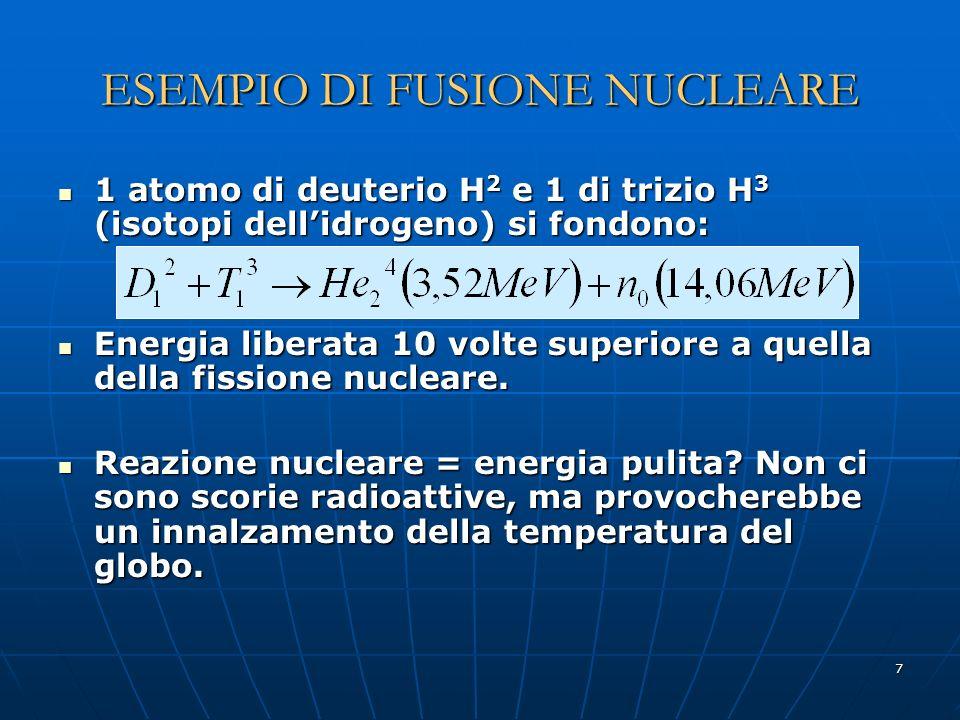 ESEMPIO DI FUSIONE NUCLEARE