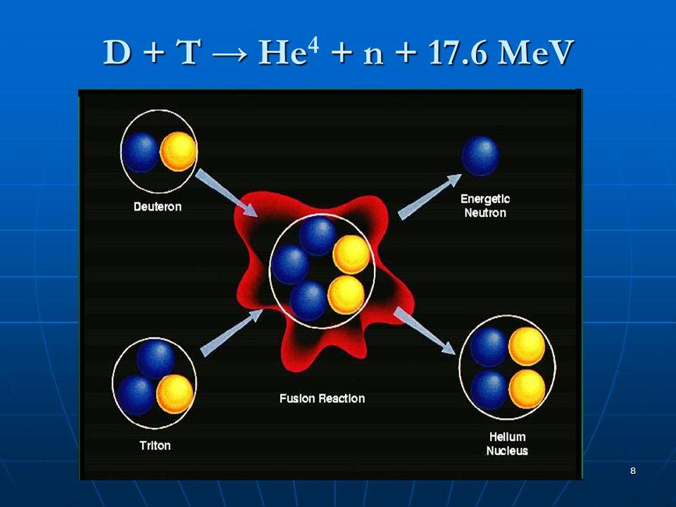 D + T → He4 + n + 17.6 MeV