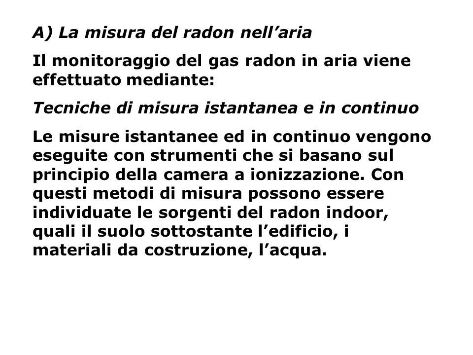 A) La misura del radon nell'aria