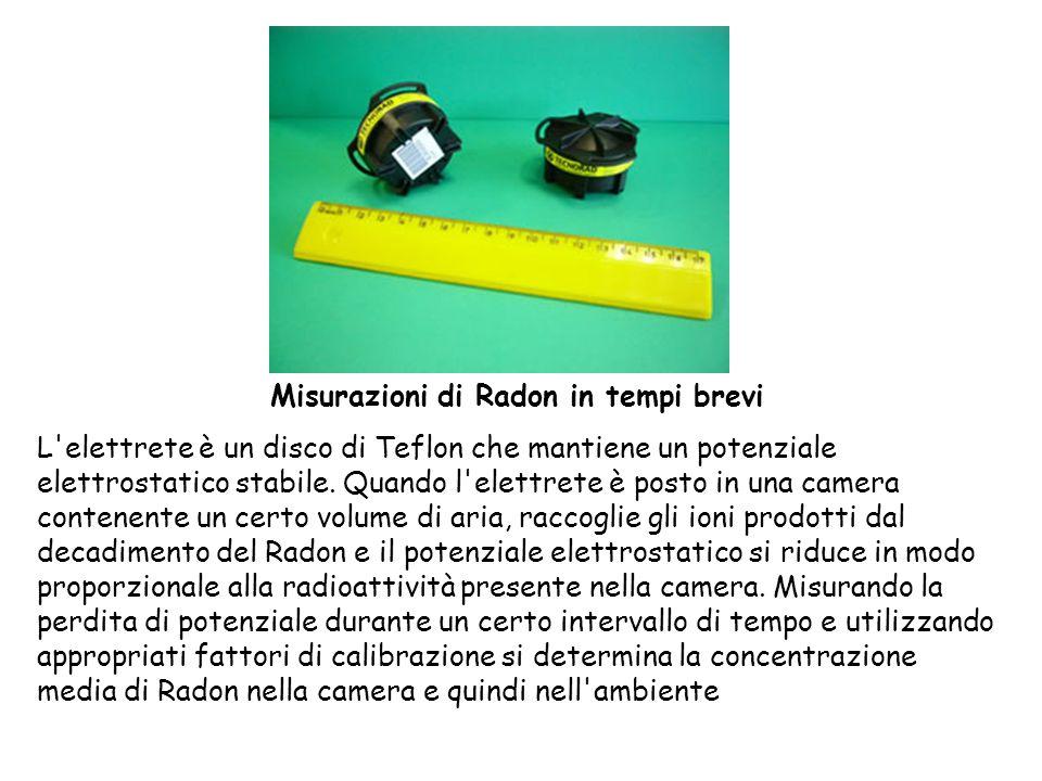 Misurazioni di Radon in tempi brevi