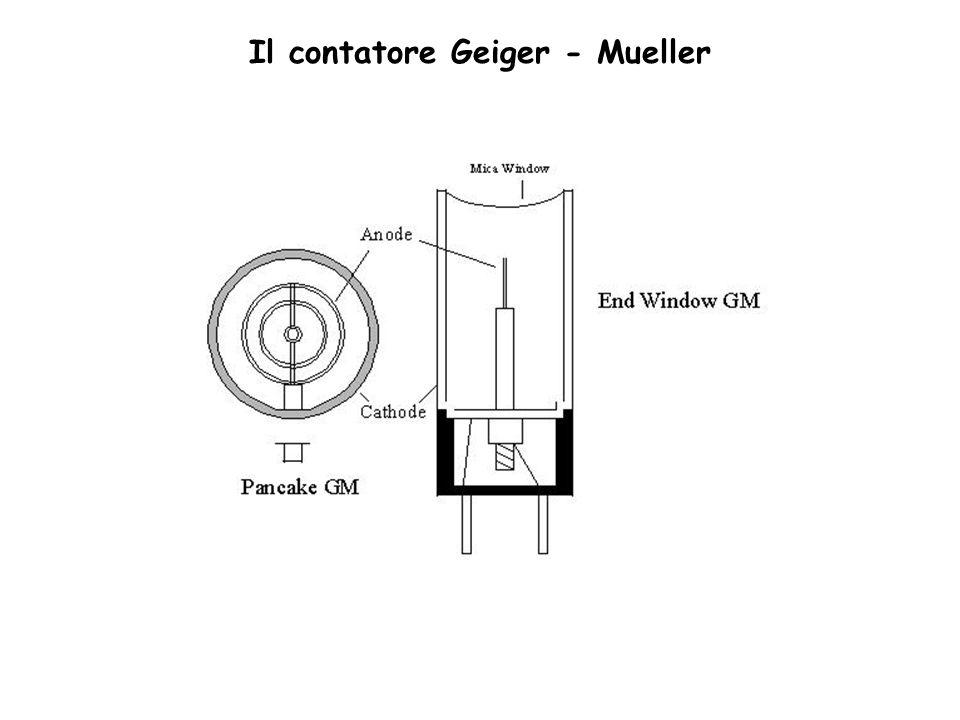 Il contatore Geiger - Mueller