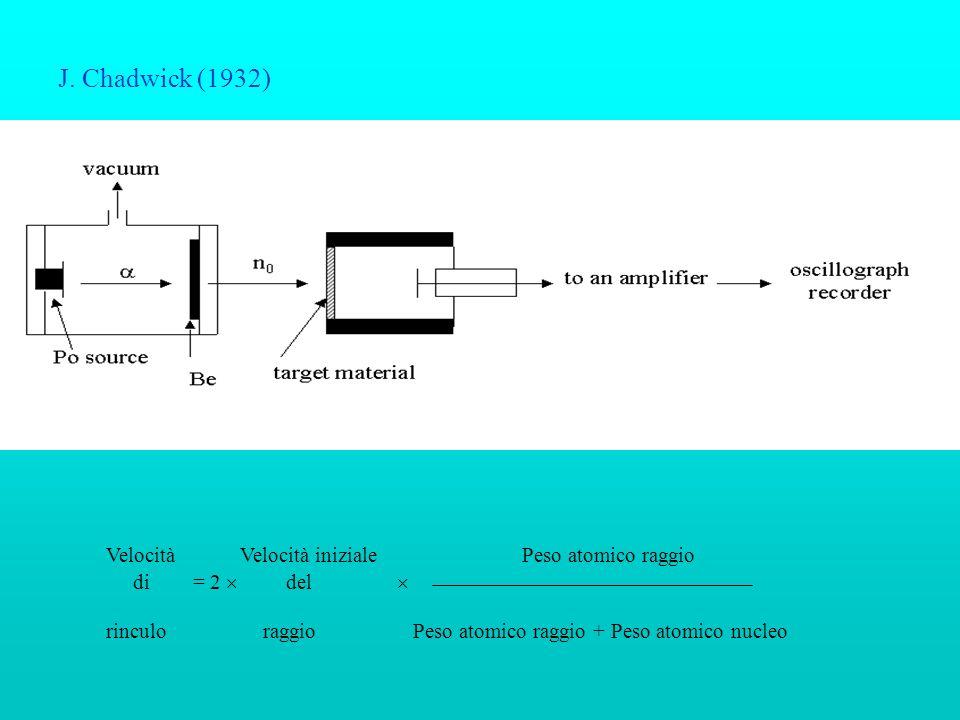 J. Chadwick (1932) Velocità Velocità iniziale Peso atomico raggio
