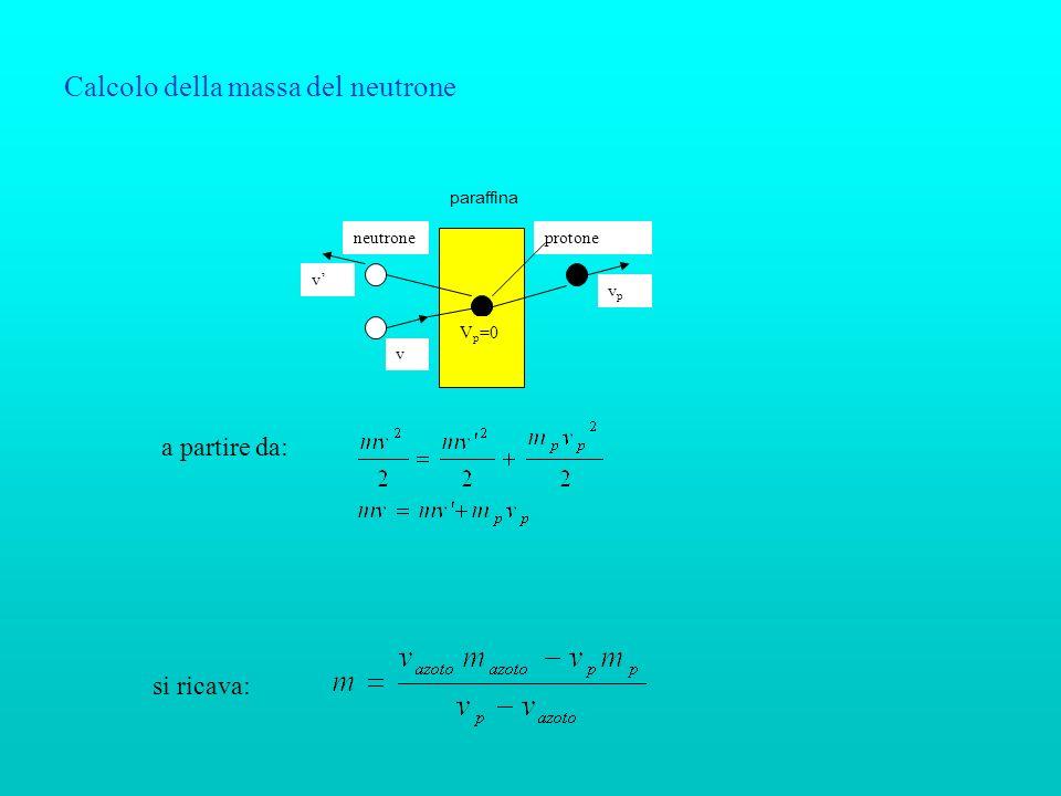 Calcolo della massa del neutrone