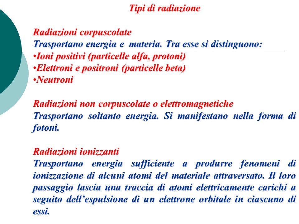 Tipi di radiazioneRadiazioni corpuscolate. Trasportano energia e materia. Tra esse si distinguono: