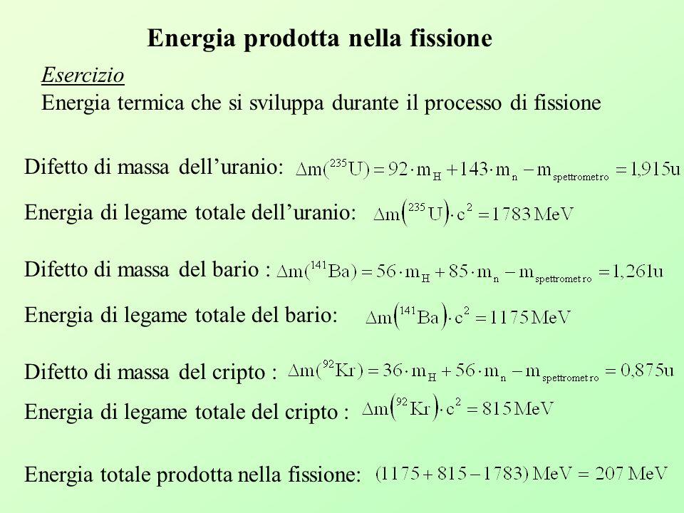 Energia prodotta nella fissione