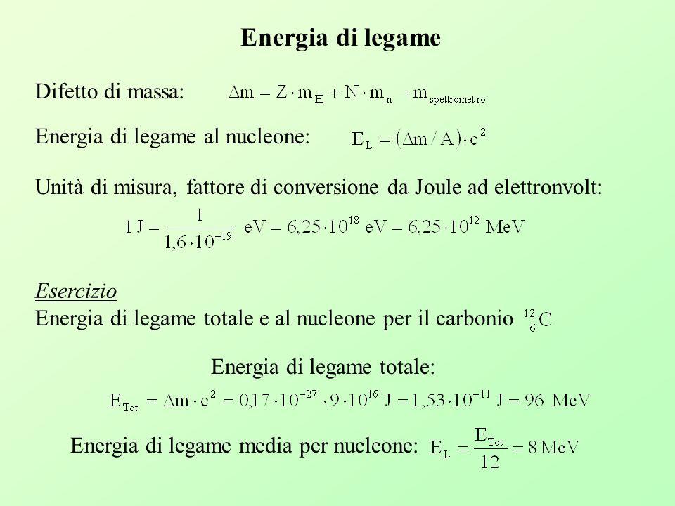 Energia di legame Difetto di massa: Energia di legame al nucleone: