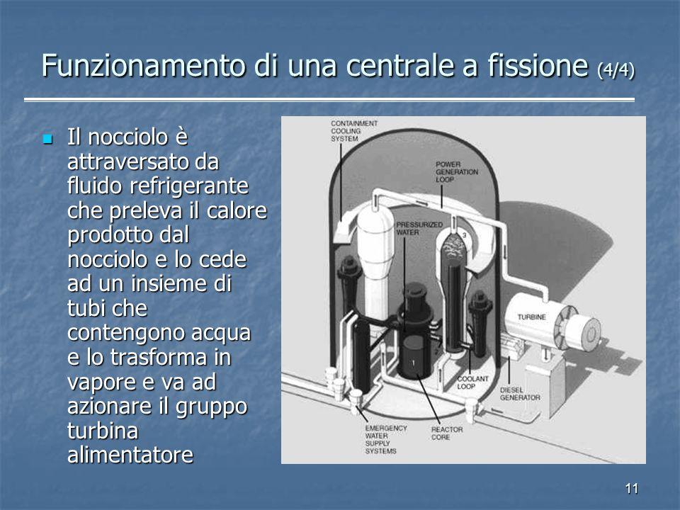 Funzionamento di una centrale a fissione (4/4)