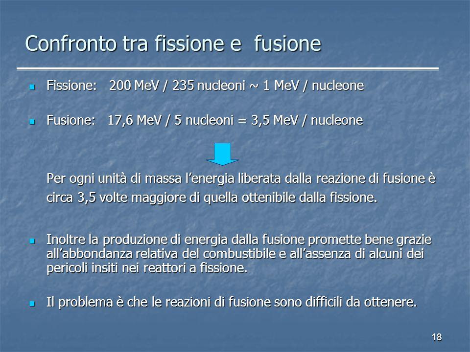 Confronto tra fissione e fusione