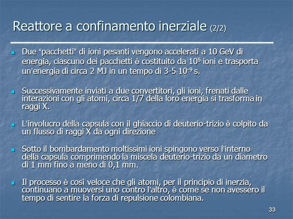 Reattore a confinamento inerziale (2/2)