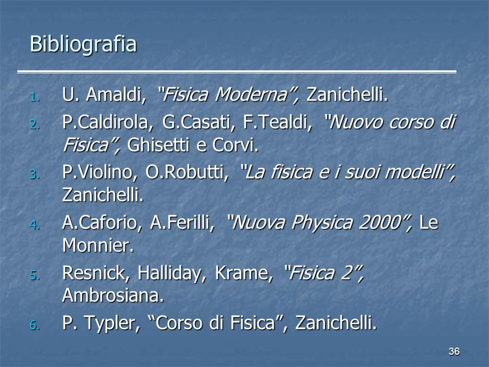 Bibliografia U. Amaldi, Fisica Moderna , Zanichelli.