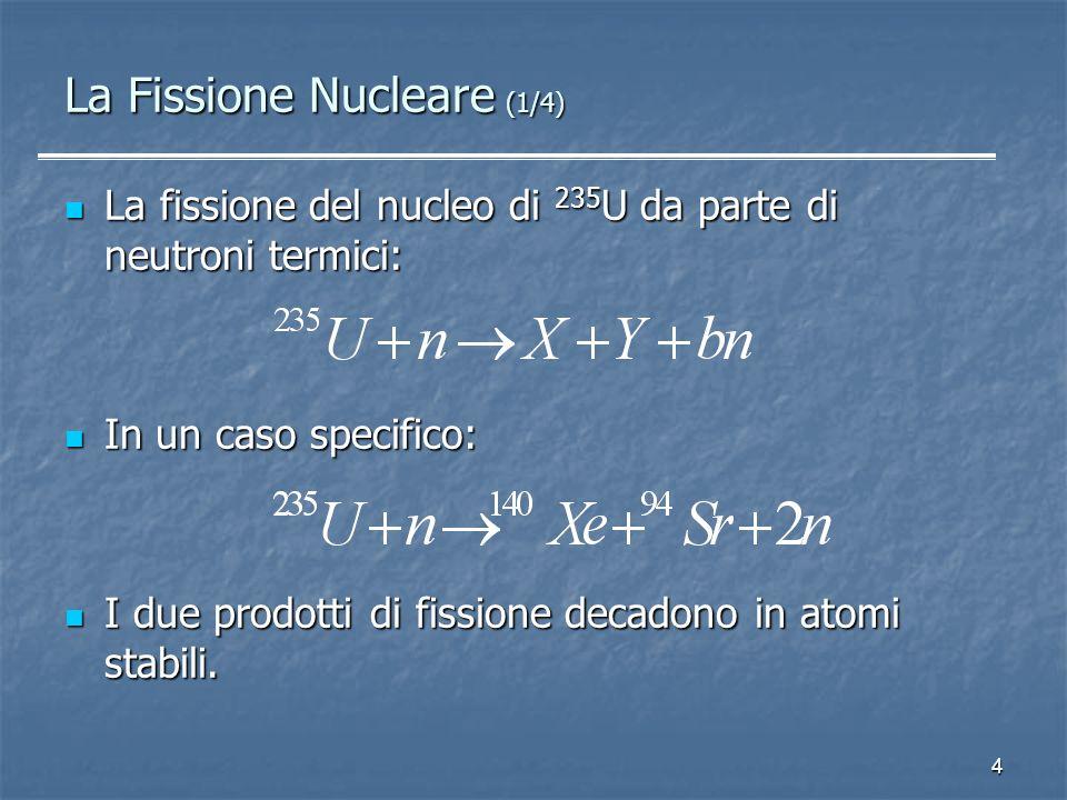 La Fissione Nucleare (1/4)