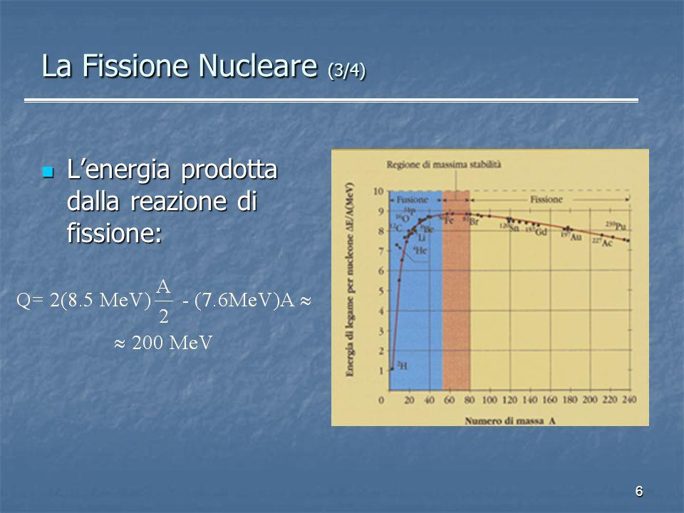 La Fissione Nucleare (3/4)