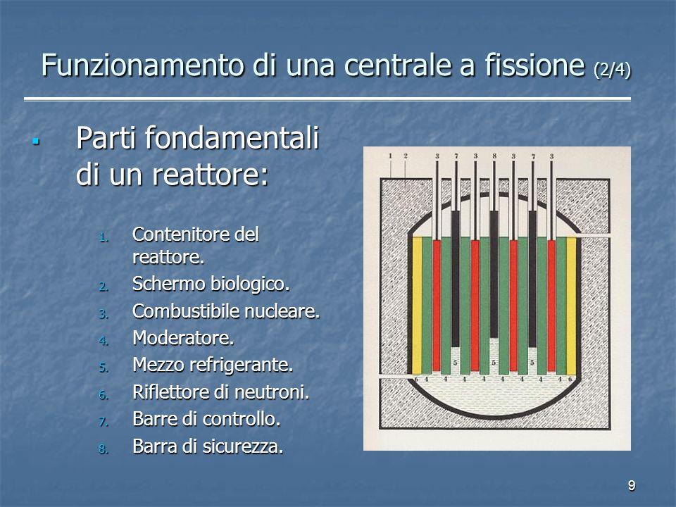 Funzionamento di una centrale a fissione (2/4)