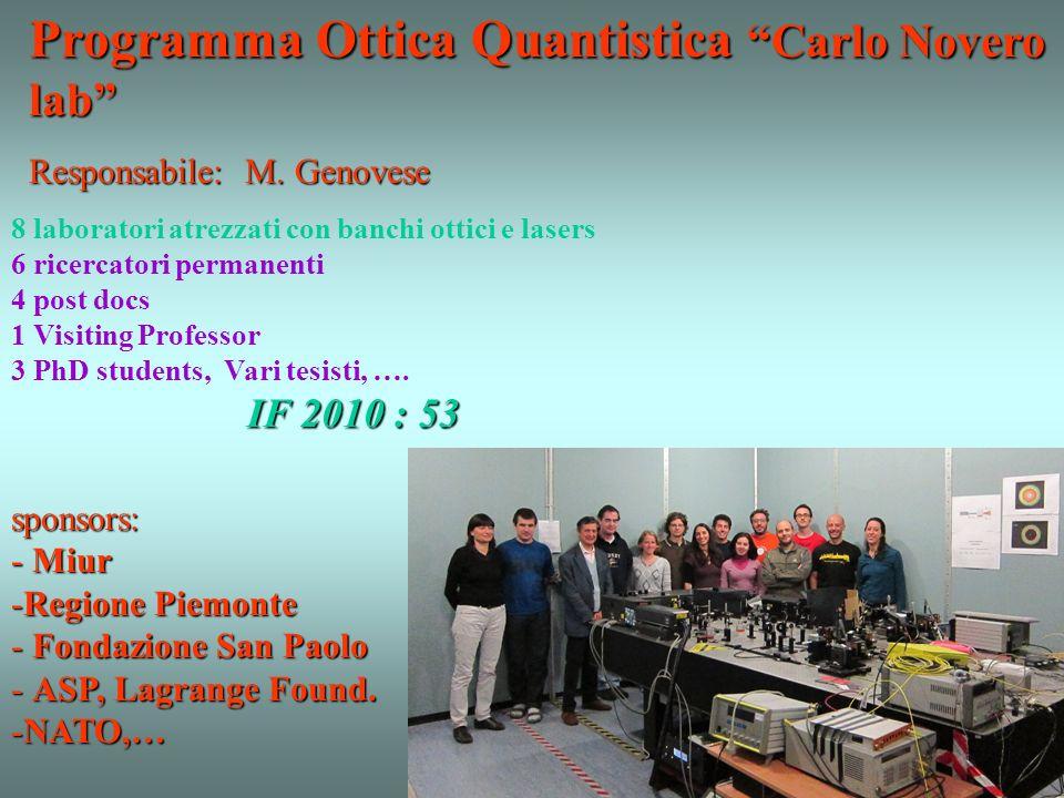 Programma Ottica Quantistica Carlo Novero lab