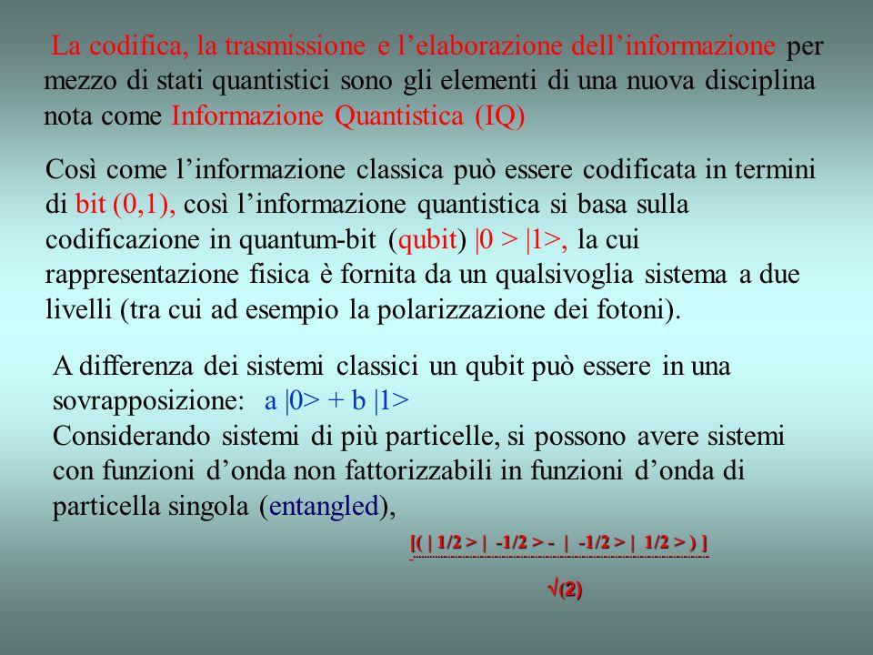 La codifica, la trasmissione e l'elaborazione dell'informazione per mezzo di stati quantistici sono gli elementi di una nuova disciplina nota come Informazione Quantistica (IQ)