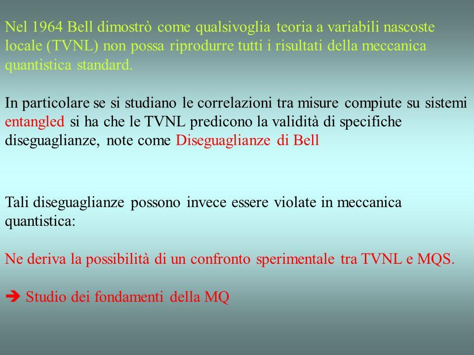 Nel 1964 Bell dimostrò come qualsivoglia teoria a variabili nascoste