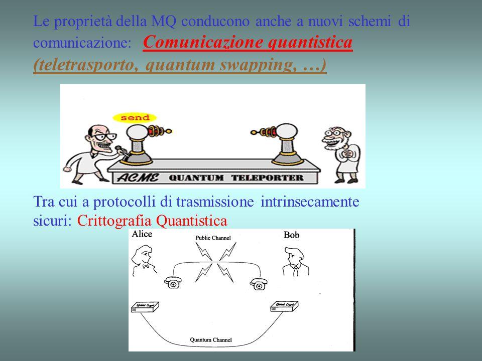 Le proprietà della MQ conducono anche a nuovi schemi di comunicazione: Comunicazione quantistica (teletrasporto, quantum swapping, …)