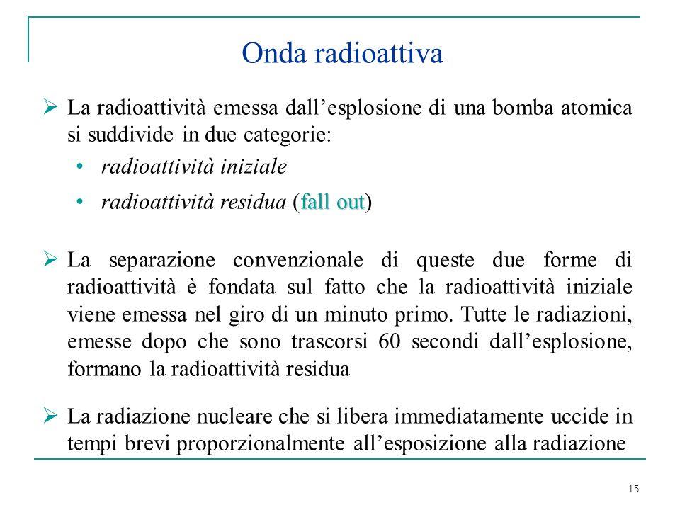 Onda radioattiva La radioattività emessa dall'esplosione di una bomba atomica si suddivide in due categorie: