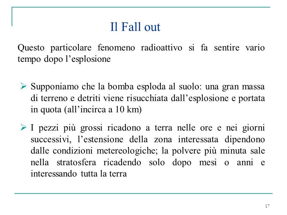 Il Fall out Questo particolare fenomeno radioattivo si fa sentire vario tempo dopo l'esplosione.