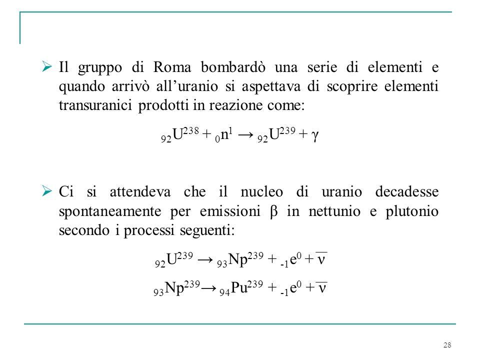 Il gruppo di Roma bombardò una serie di elementi e quando arrivò all'uranio si aspettava di scoprire elementi transuranici prodotti in reazione come: