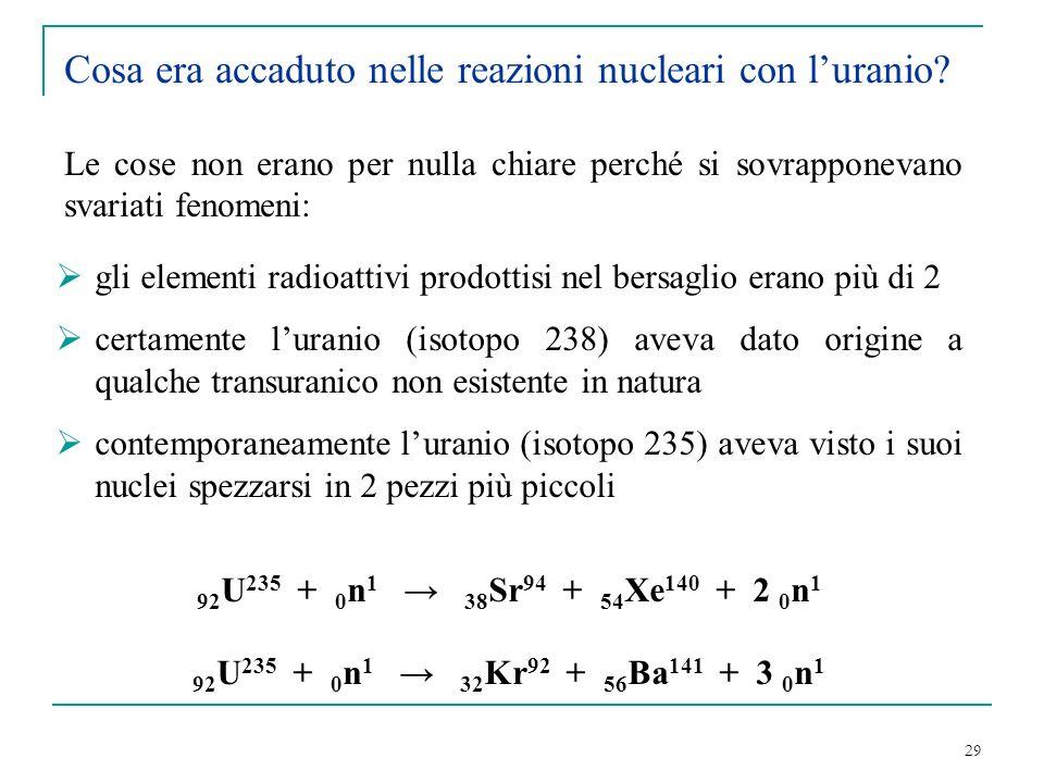Cosa era accaduto nelle reazioni nucleari con l'uranio