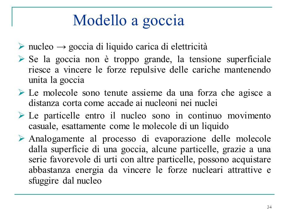 Modello a goccia nucleo → goccia di liquido carica di elettricità