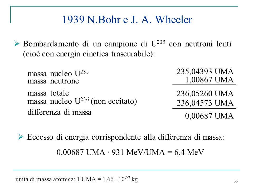 1939 N.Bohr e J. A. Wheeler Bombardamento di un campione di U235 con neutroni lenti (cioè con energia cinetica trascurabile):