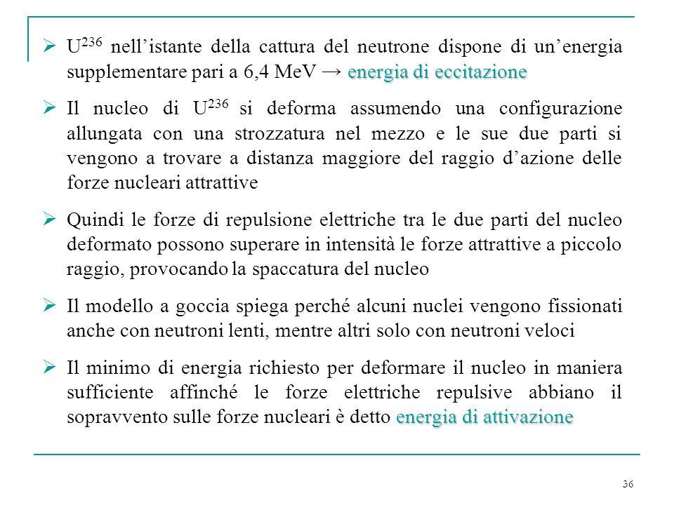 U236 nell'istante della cattura del neutrone dispone di un'energia supplementare pari a 6,4 MeV → energia di eccitazione