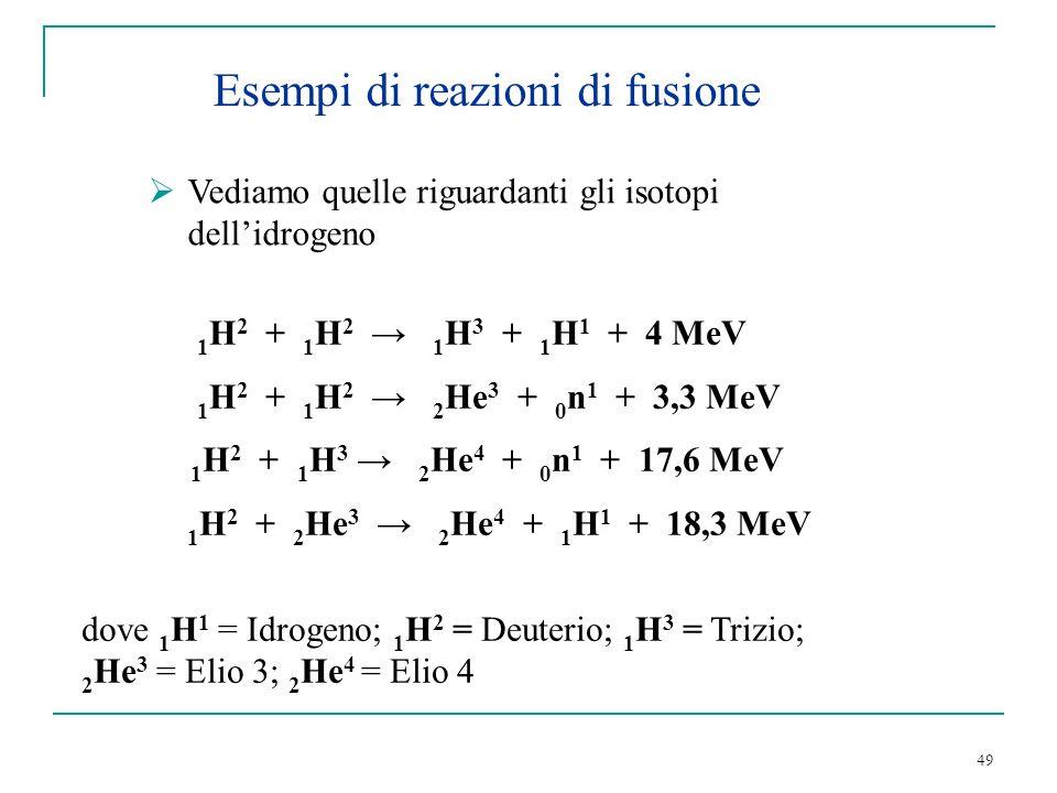 Esempi di reazioni di fusione