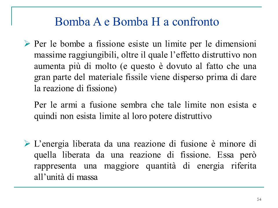 Bomba A e Bomba H a confronto