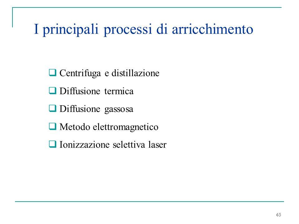 I principali processi di arricchimento