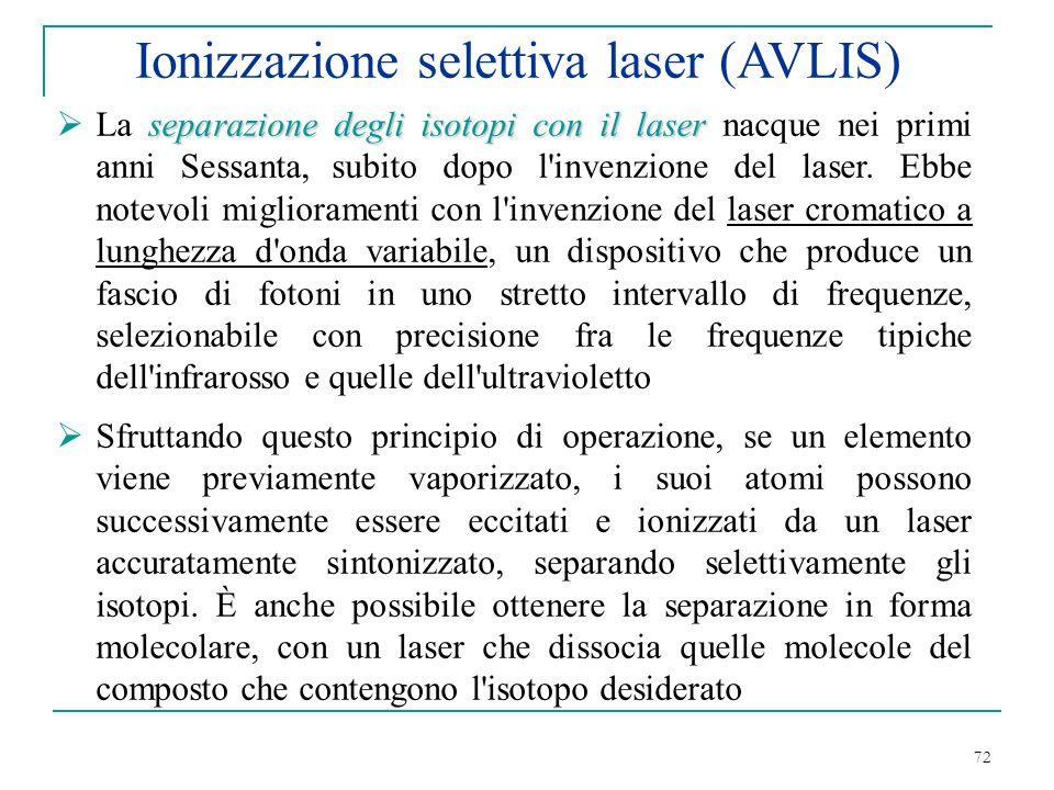 Ionizzazione selettiva laser (AVLIS)