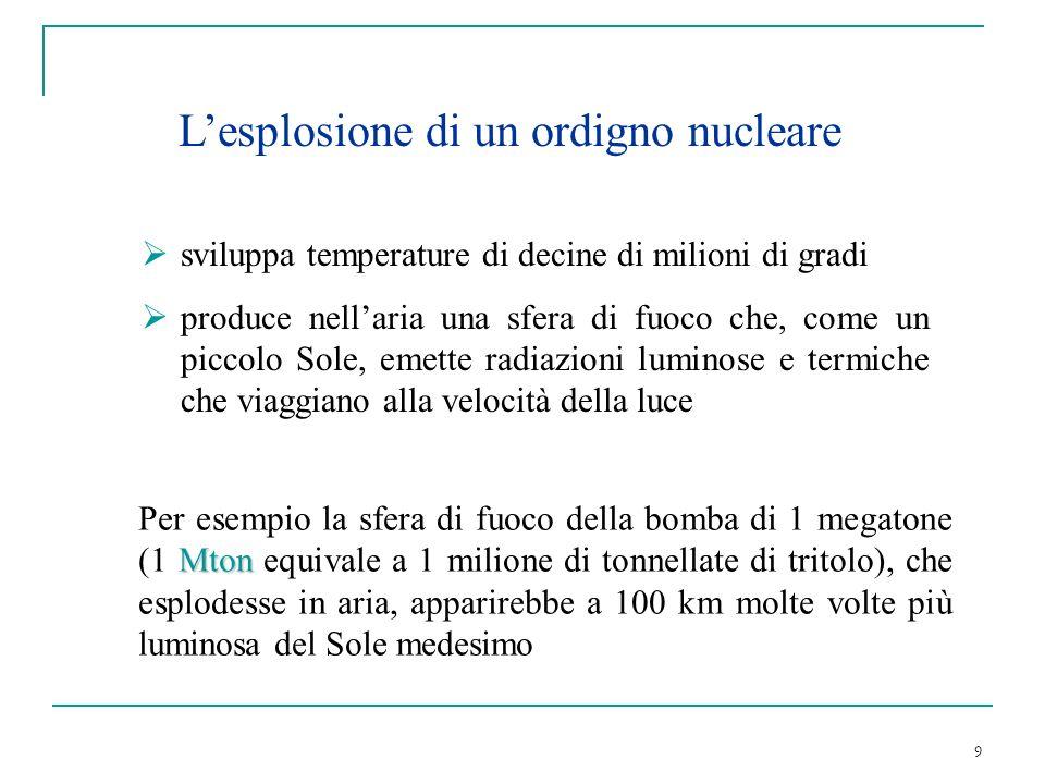 L'esplosione di un ordigno nucleare