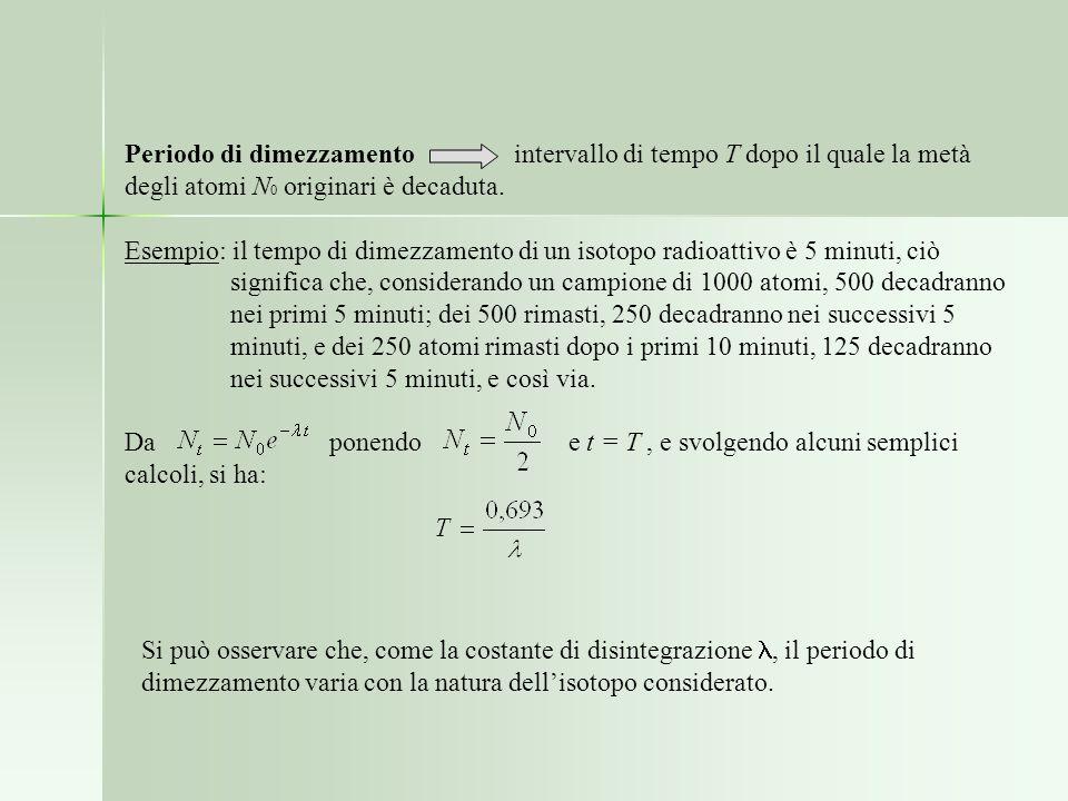 Periodo di dimezzamento intervallo di tempo T dopo il quale la metà degli atomi N0 originari è decaduta.