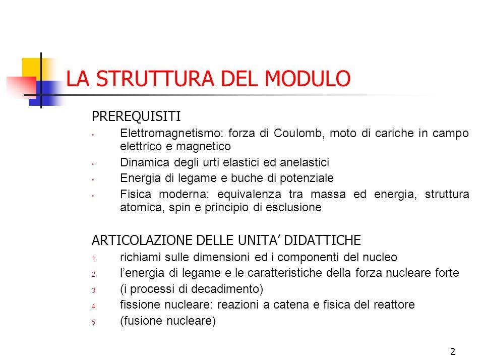 LA STRUTTURA DEL MODULO
