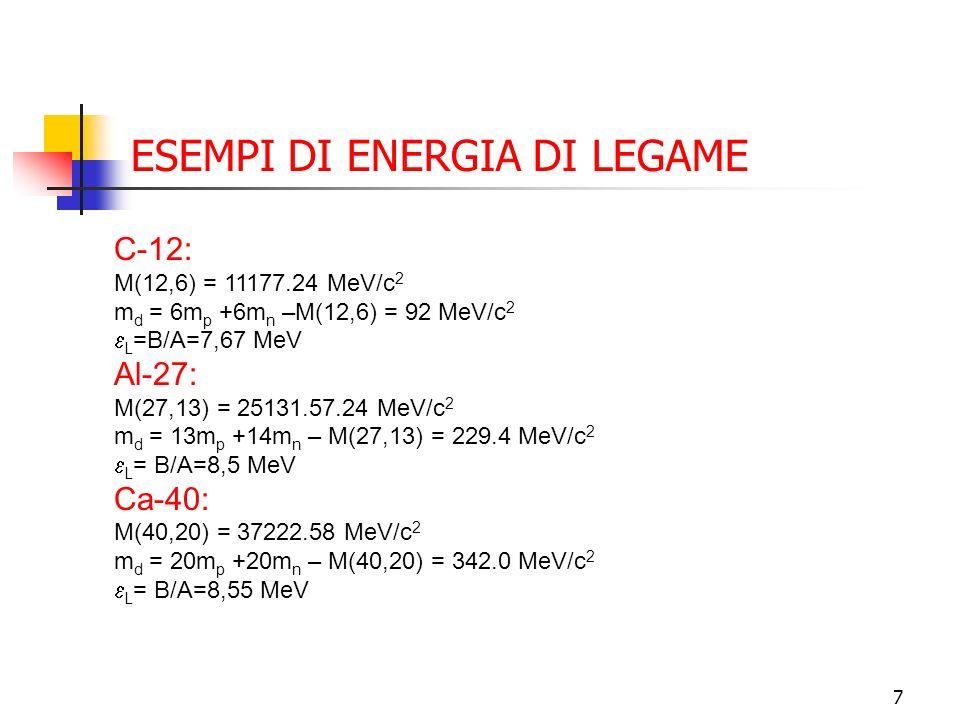 ESEMPI DI ENERGIA DI LEGAME