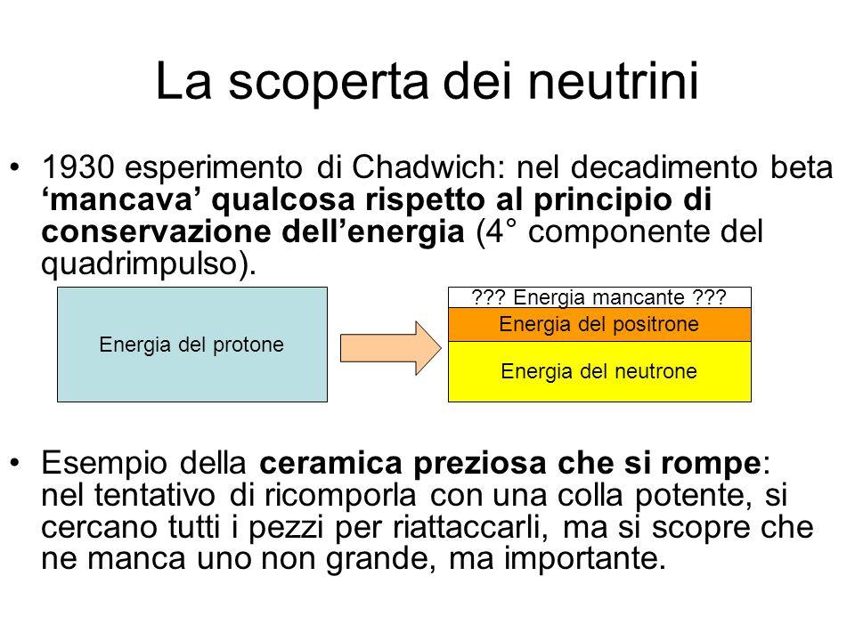 La scoperta dei neutrini