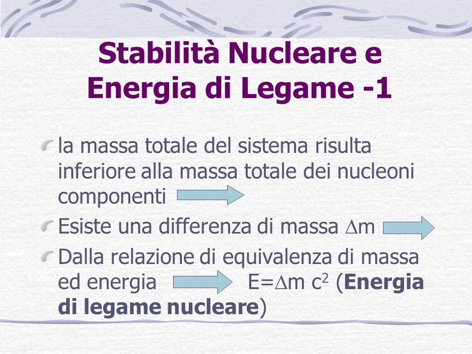 Stabilità Nucleare e Energia di Legame -1