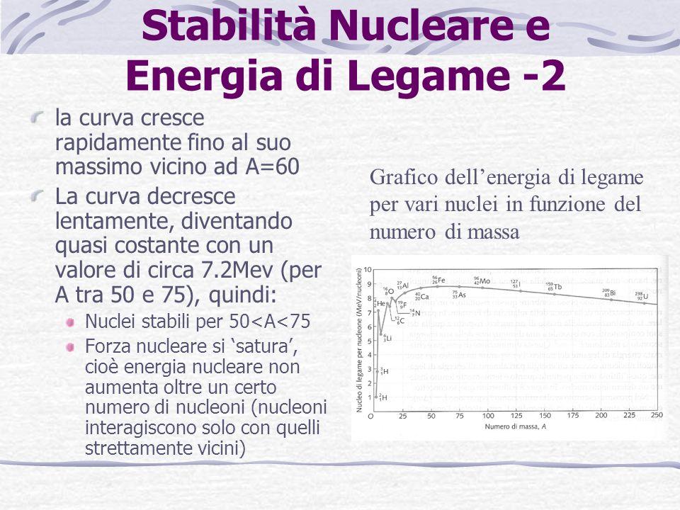 Stabilità Nucleare e Energia di Legame -2