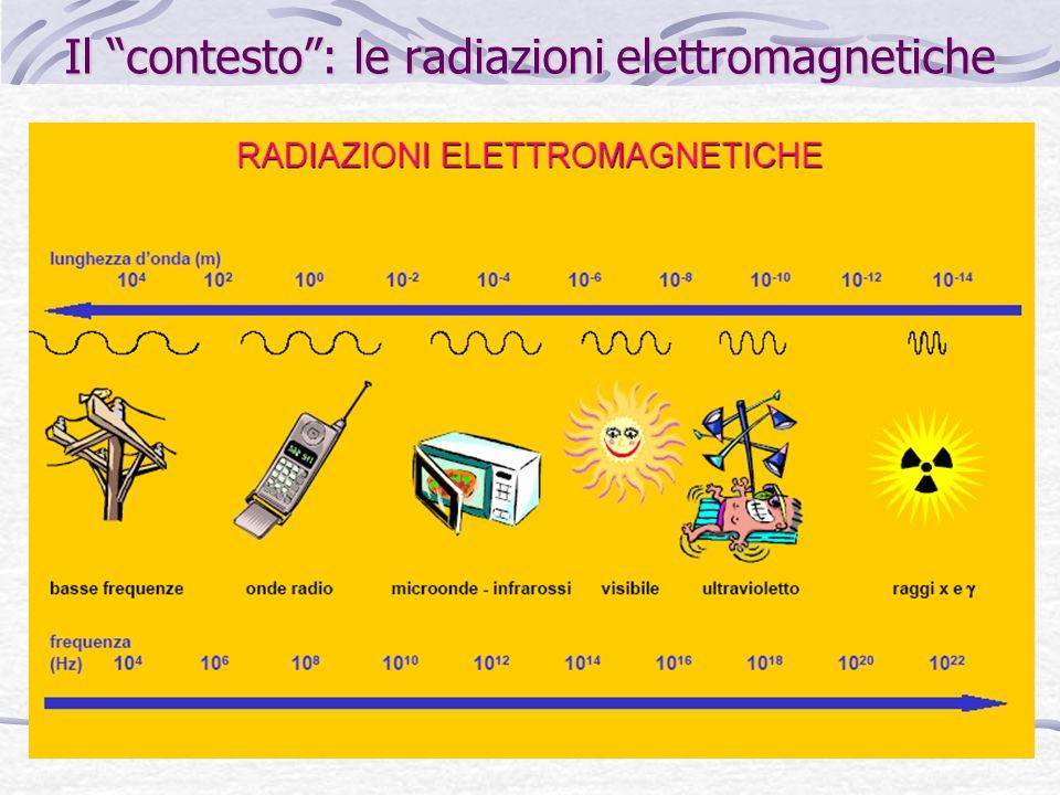 Il contesto : le radiazioni elettromagnetiche