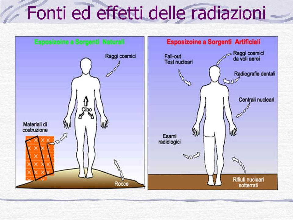 Fonti ed effetti delle radiazioni