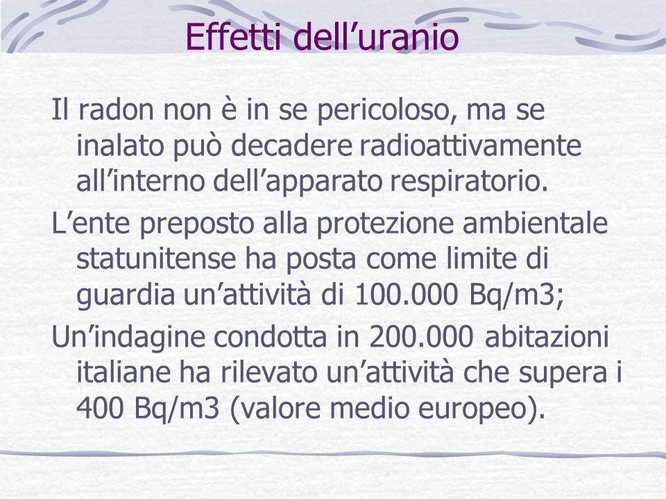 Effetti dell'uranio Il radon non è in se pericoloso, ma se inalato può decadere radioattivamente all'interno dell'apparato respiratorio.