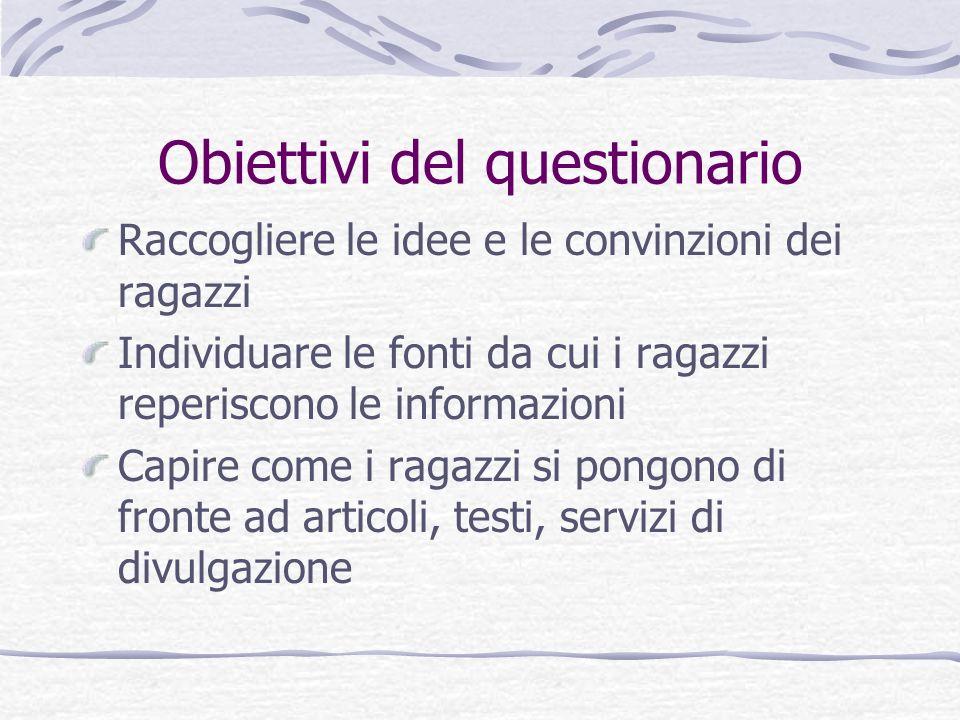 Obiettivi del questionario