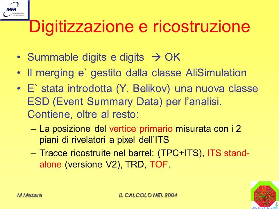 Digitizzazione e ricostruzione